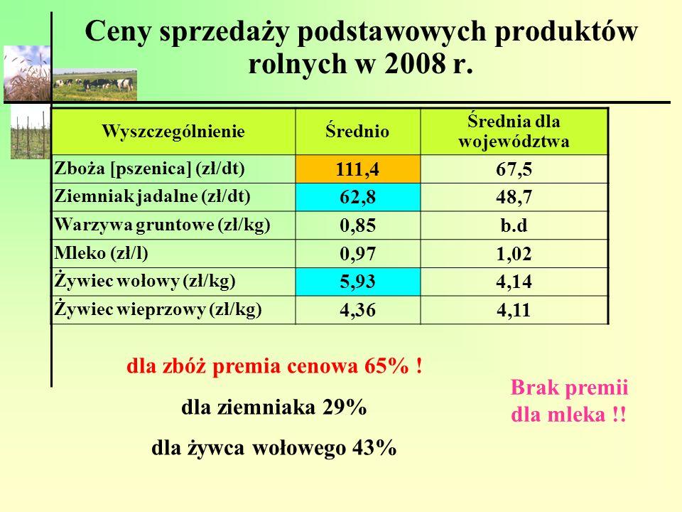 Ceny sprzedaży podstawowych produktów rolnych w 2008 r.