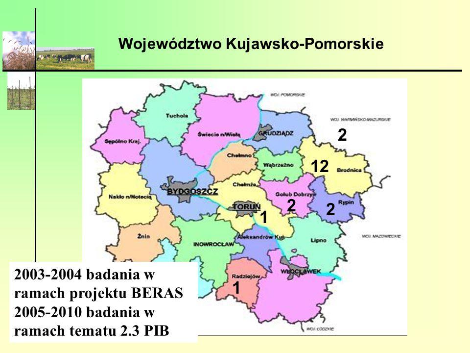 2 12 2 2 1 1 Województwo Kujawsko-Pomorskie