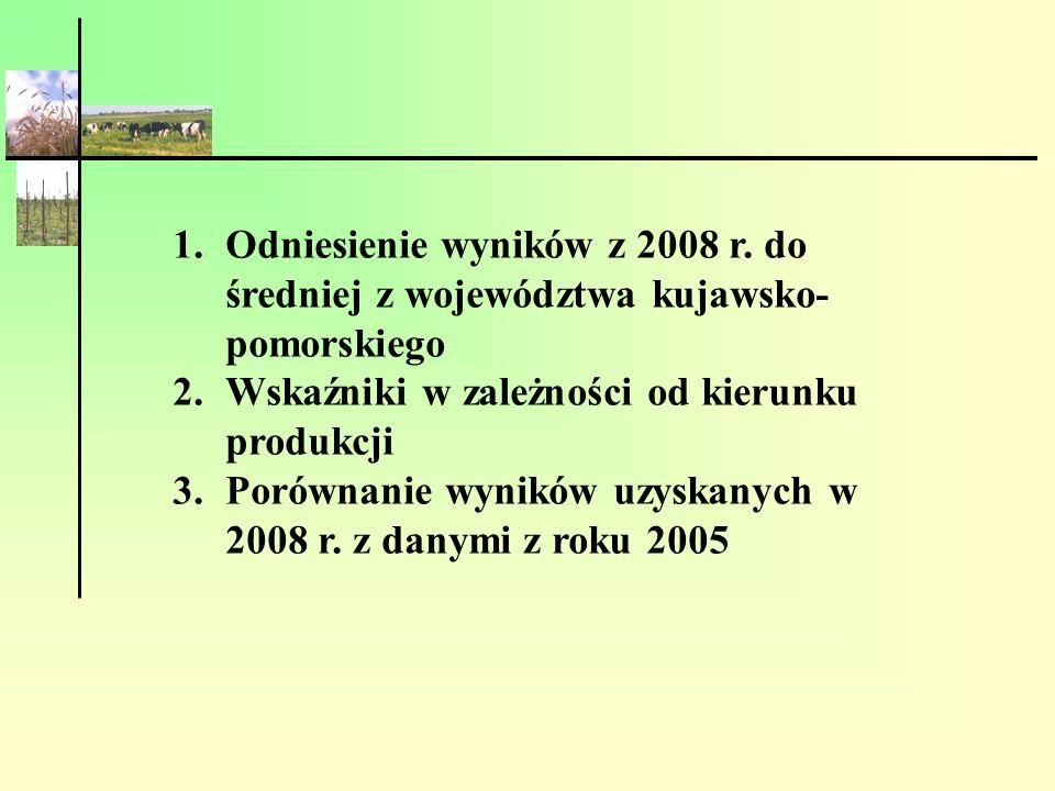 Odniesienie wyników z 2008 r