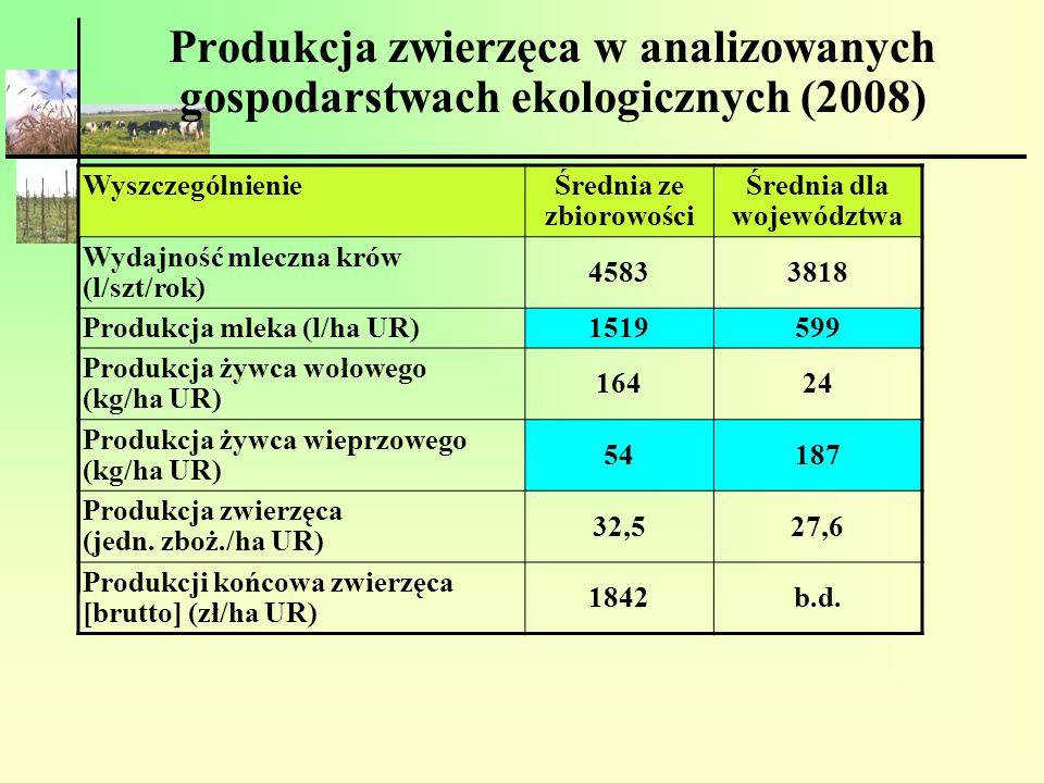 Średnia ze zbiorowości Średnia dla województwa