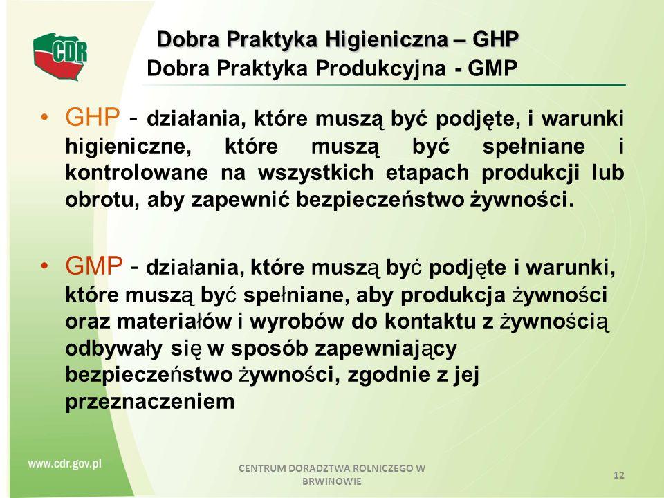 Dobra Praktyka Higieniczna – GHP Dobra Praktyka Produkcyjna - GMP