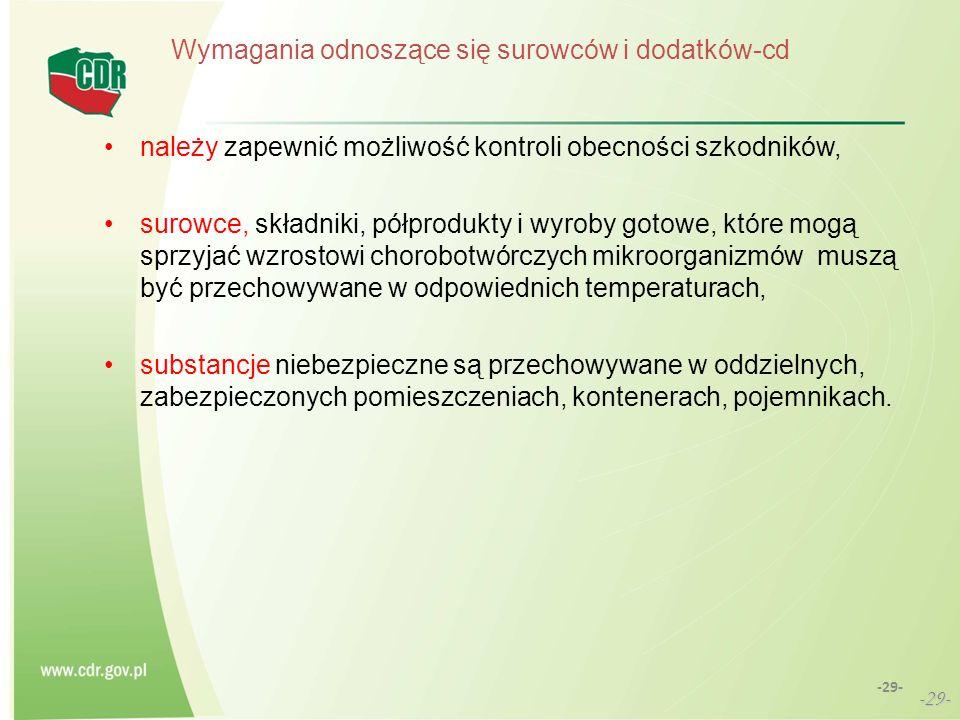 Wymagania odnoszące się surowców i dodatków-cd