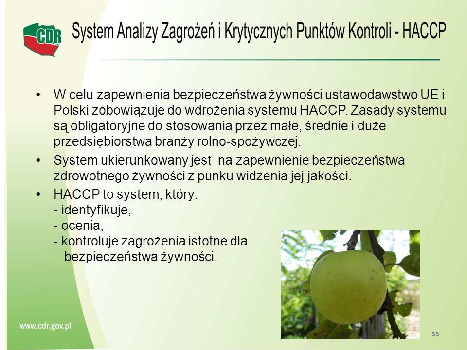 W celu zapewnienia bezpieczeństwa żywności ustawodawstwo UE i Polski zobowiązuje do wdrożenia systemu HACCP. Zasady systemu są obligatoryjne do stosowania przez małe, średnie i duże przedsiębiorstwa branży rolno-spożywczej.