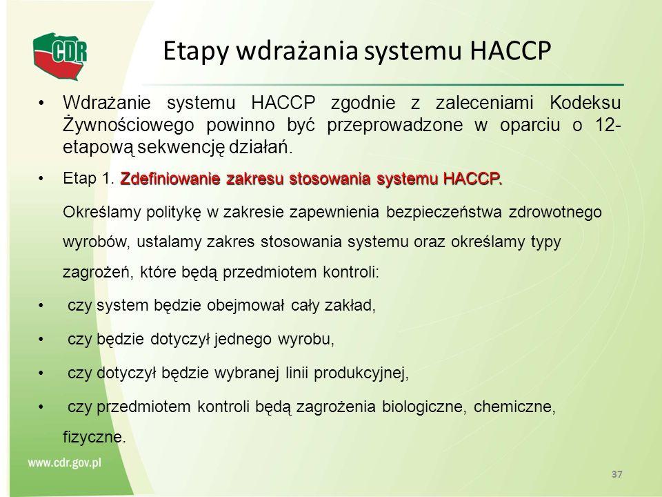 Etapy wdrażania systemu HACCP