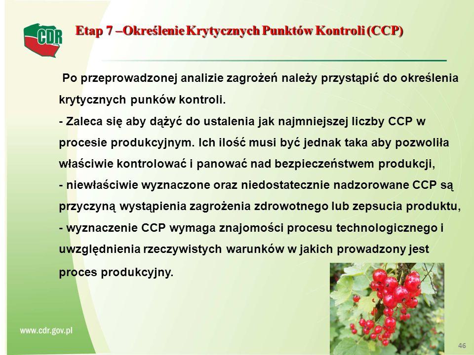 Etap 7 –Określenie Krytycznych Punktów Kontroli (CCP) Po przeprowadzonej analizie zagrożeń należy przystąpić do określenia krytycznych punków kontroli.