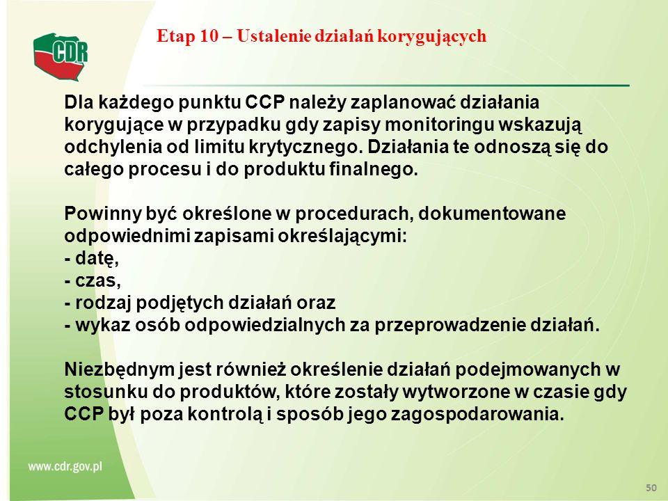 Etap 10 – Ustalenie działań korygujących Dla każdego punktu CCP należy zaplanować działania korygujące w przypadku gdy zapisy monitoringu wskazują odchylenia od limitu krytycznego.
