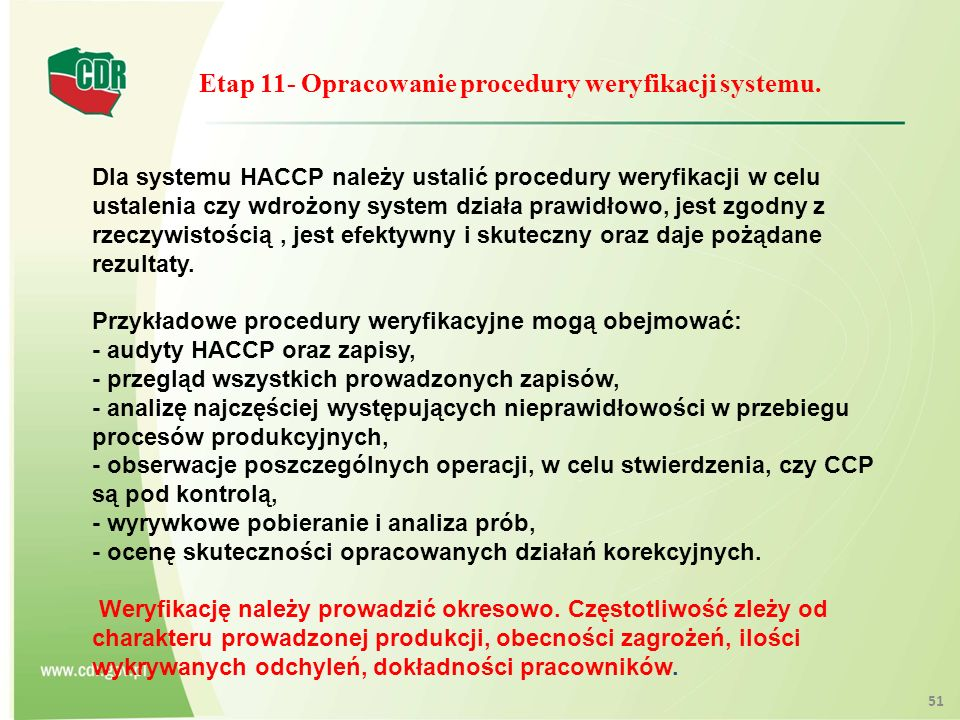 Etap 11- Opracowanie procedury weryfikacji systemu.