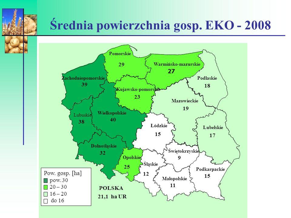Średnia powierzchnia gosp. EKO - 2008