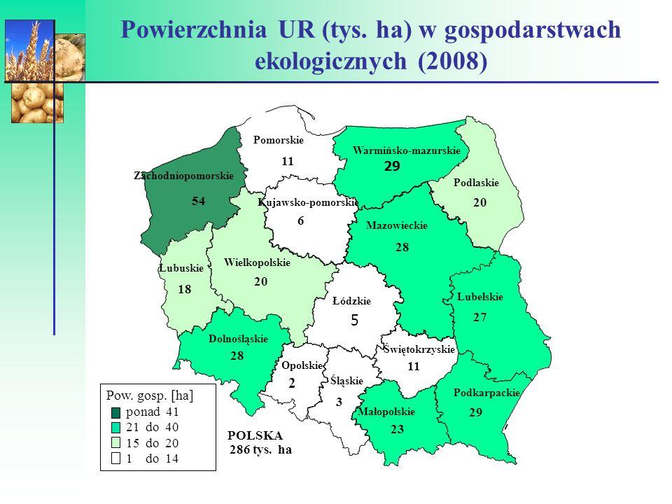 Powierzchnia UR (tys. ha) w gospodarstwach ekologicznych (2008)