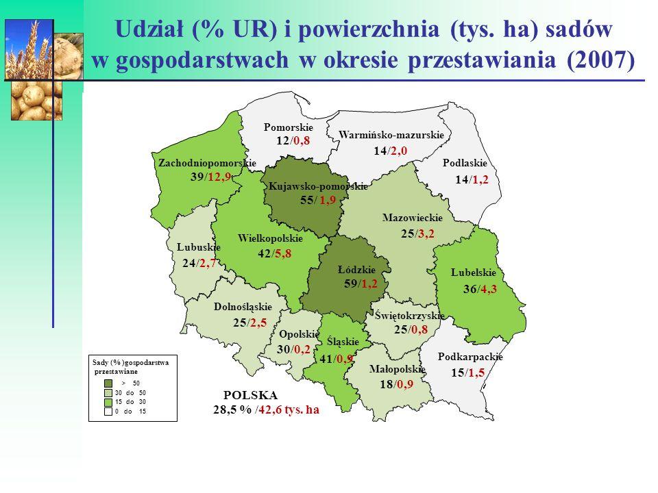 Udział (% UR) i powierzchnia (tys
