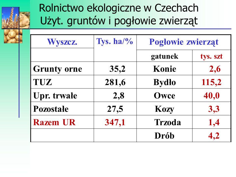Rolnictwo ekologiczne w Czechach Użyt. gruntów i pogłowie zwierząt