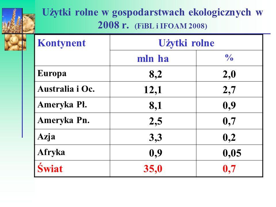 Użytki rolne w gospodarstwach ekologicznych w 2008 r