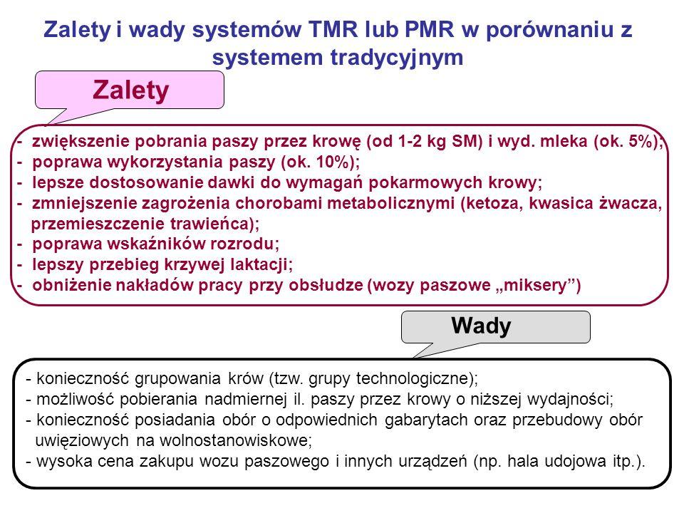 Zalety i wady systemów TMR lub PMR w porównaniu z systemem tradycyjnym