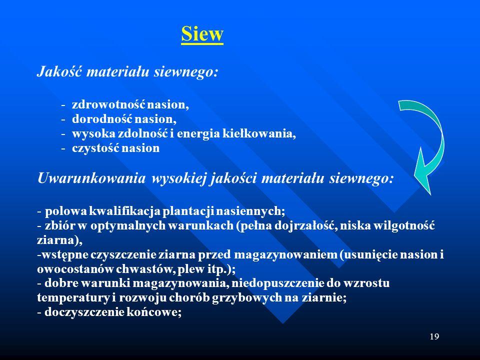Siew Jakość materiału siewnego: