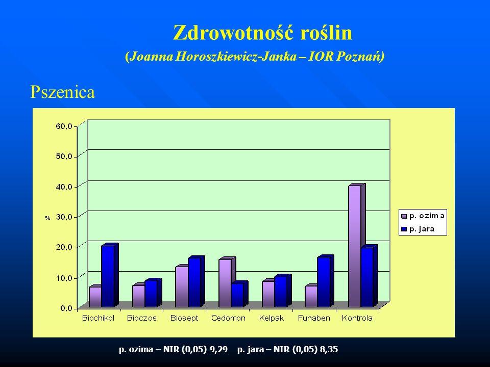 Zdrowotność roślin Pszenica (Joanna Horoszkiewicz-Janka – IOR Poznań)