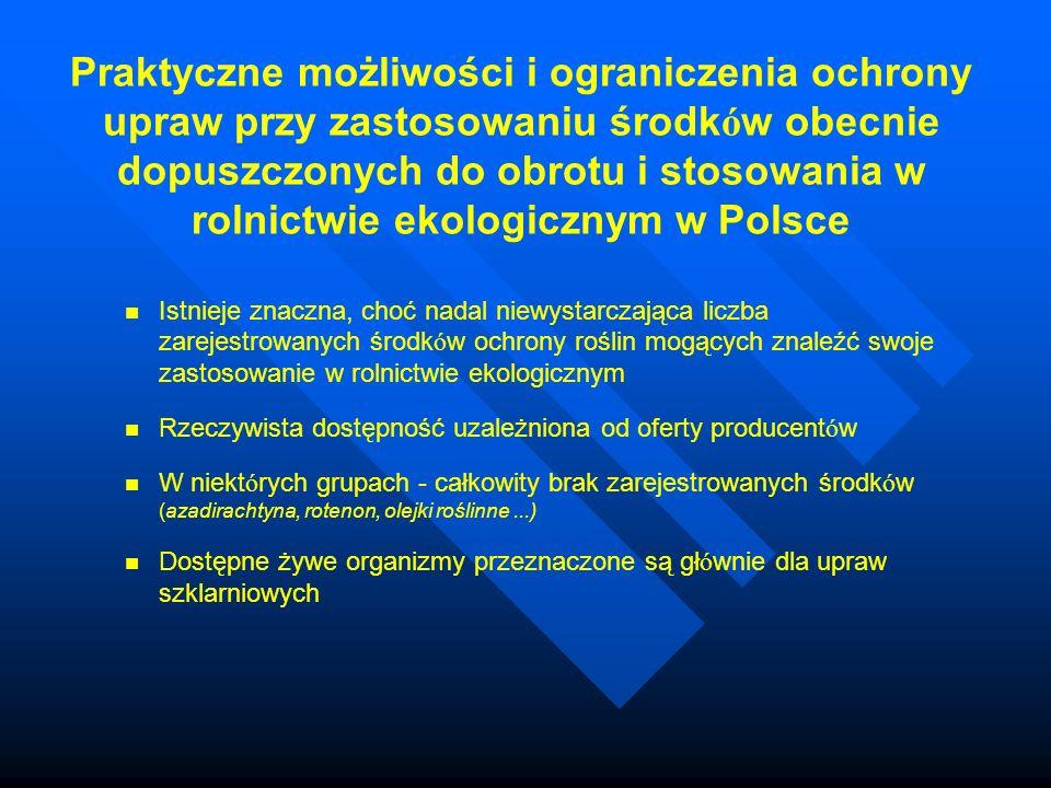 Praktyczne możliwości i ograniczenia ochrony upraw przy zastosowaniu środków obecnie dopuszczonych do obrotu i stosowania w rolnictwie ekologicznym w Polsce