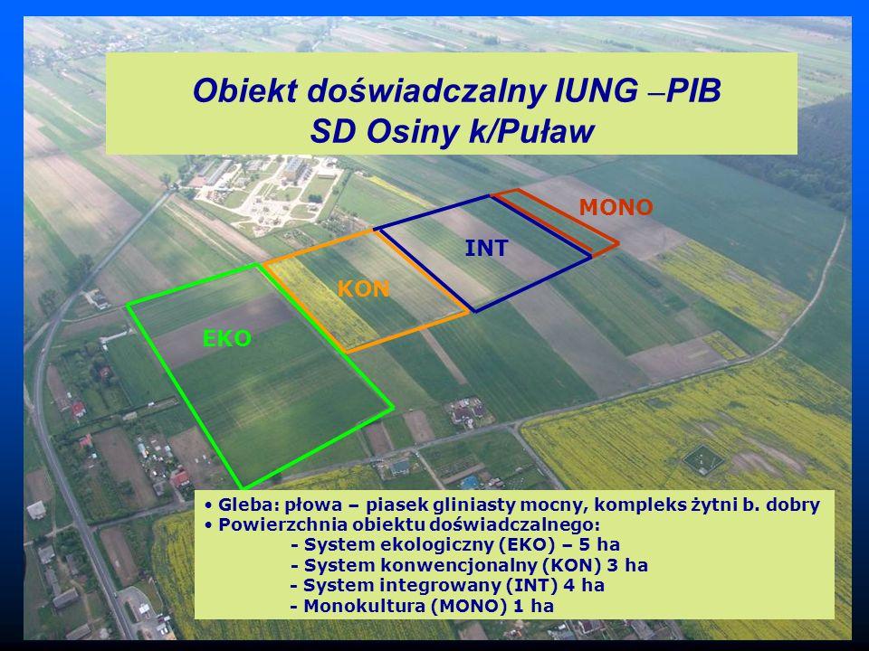 Obiekt doświadczalny IUNG –PIB SD Osiny k/Puław