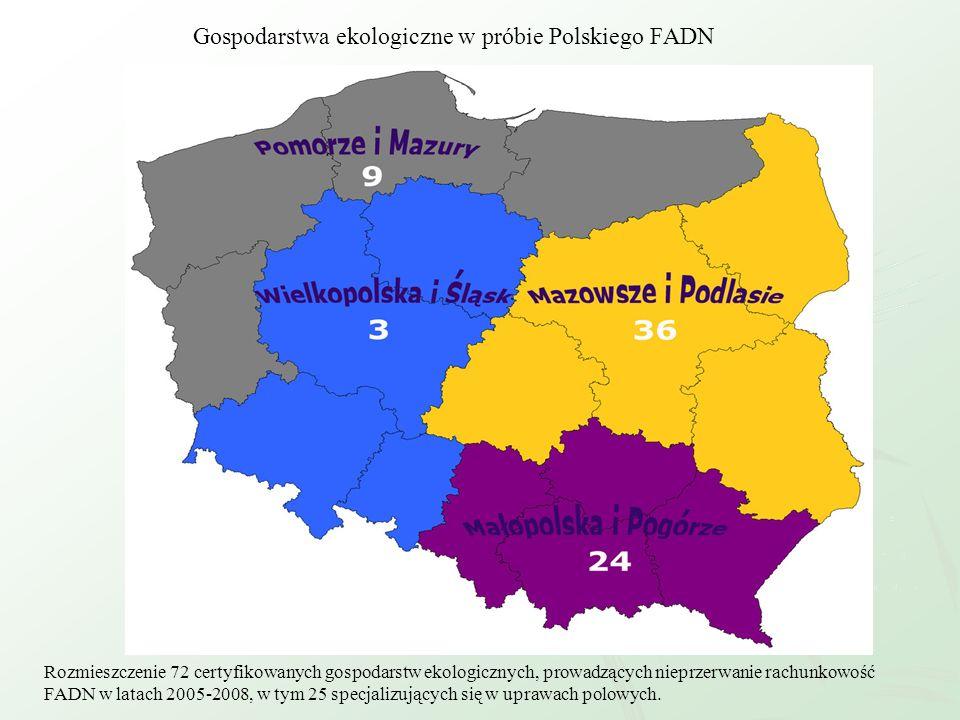 Gospodarstwa ekologiczne w próbie Polskiego FADN