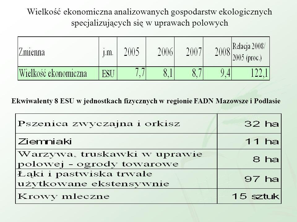Wielkość ekonomiczna analizowanych gospodarstw ekologicznych specjalizujących się w uprawach polowych