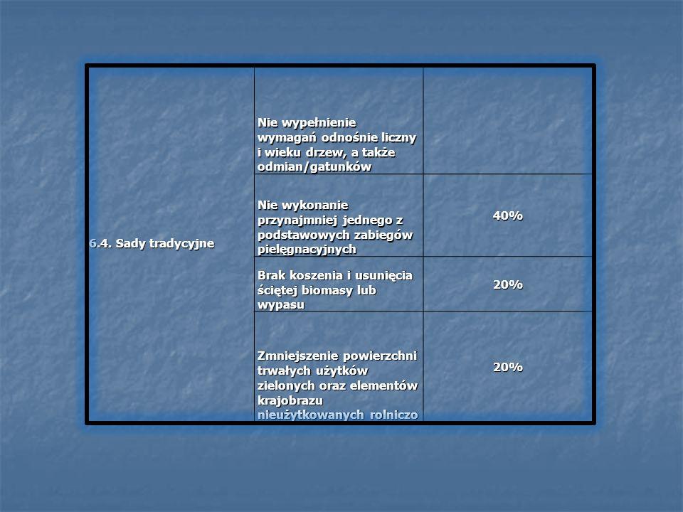 6.4. Sady tradycyjne Nie wypełnienie wymagań odnośnie liczny i wieku drzew, a także odmian/gatunków.