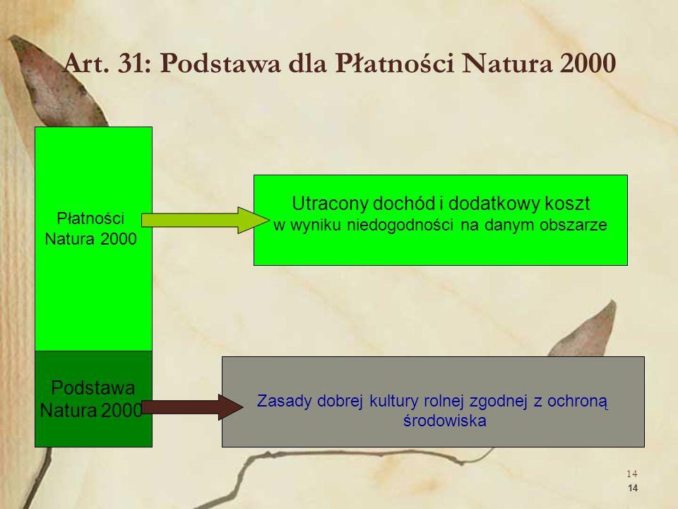Art. 31: Podstawa dla Płatności Natura 2000