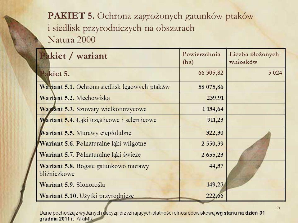 PAKIET 5. Ochrona zagrożonych gatunków ptaków i siedlisk przyrodniczych na obszarach Natura 2000