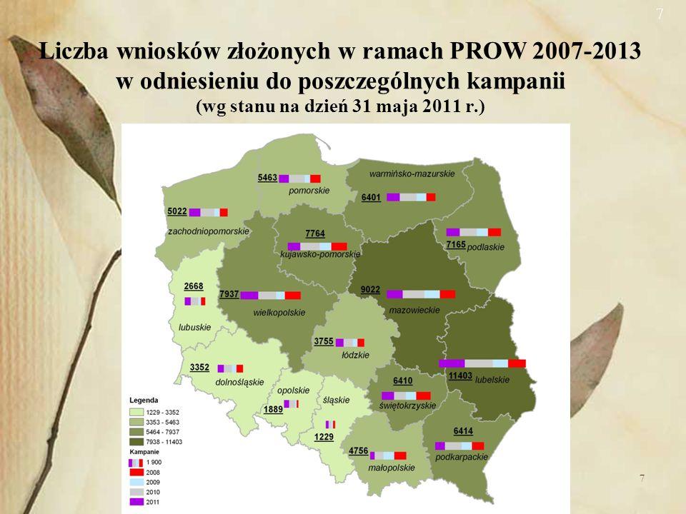 7 Liczba wniosków złożonych w ramach PROW 2007-2013 w odniesieniu do poszczególnych kampanii (wg stanu na dzień 31 maja 2011 r.)