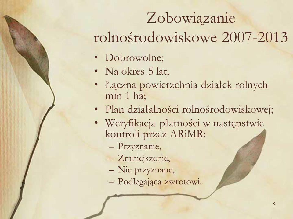 Zobowiązanie rolnośrodowiskowe 2007-2013