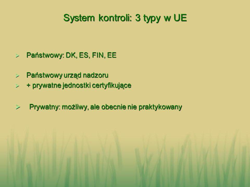 System kontroli: 3 typy w UE