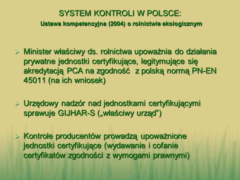 SYSTEM KONTROLI W POLSCE: Ustawa kompetencyjna (2004) o rolnictwie ekologicznym