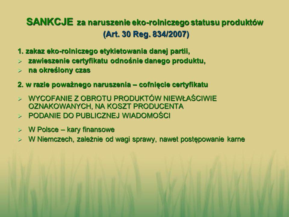 SANKCJE za naruszenie eko-rolniczego statusu produktów (Art. 30 Reg