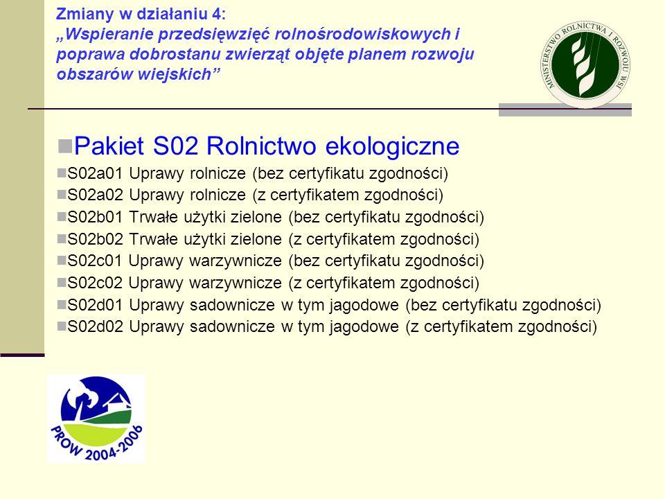 Pakiet S02 Rolnictwo ekologiczne