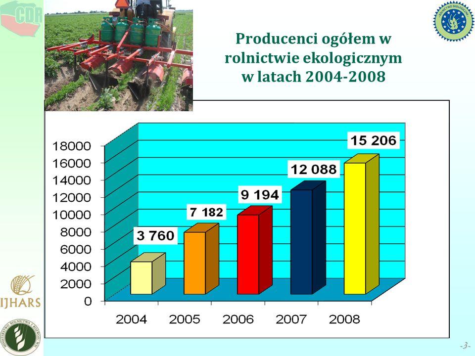 Producenci ogółem w rolnictwie ekologicznym