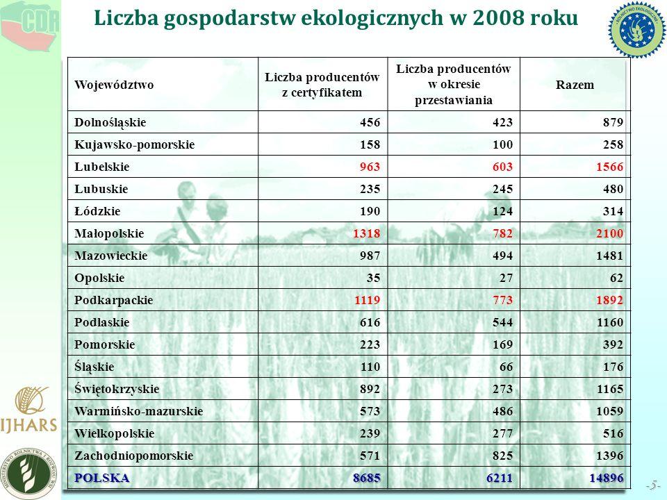 Liczba gospodarstw ekologicznych w 2008 roku