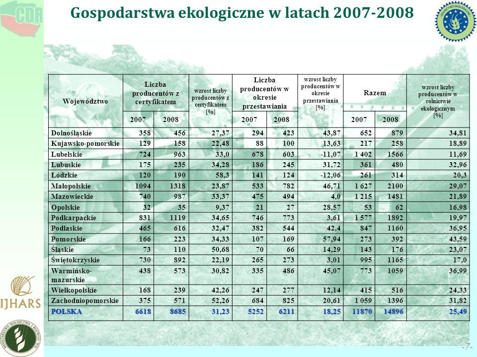 Gospodarstwa ekologiczne w latach 2007-2008