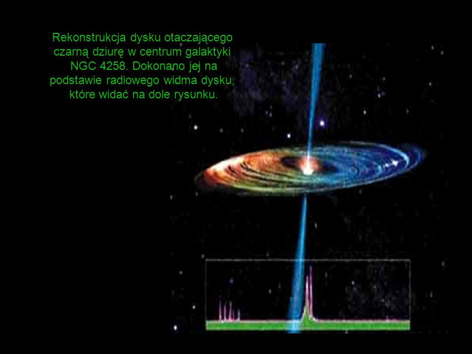 Rekonstrukcja dysku otaczającego czarną dziurę w centrum galaktyki NGC 4258.