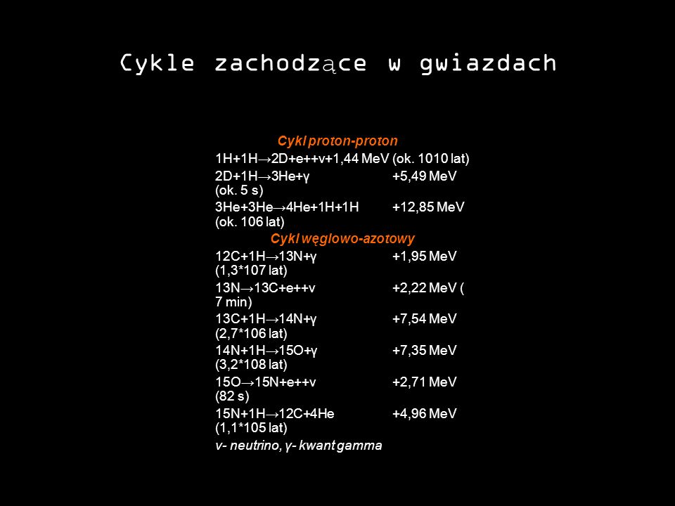 Cykle zachodzące w gwiazdach