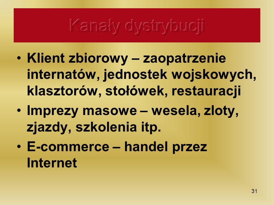 Kanały dystrybucji Klient zbiorowy – zaopatrzenie internatów, jednostek wojskowych, klasztorów, stołówek, restauracji.