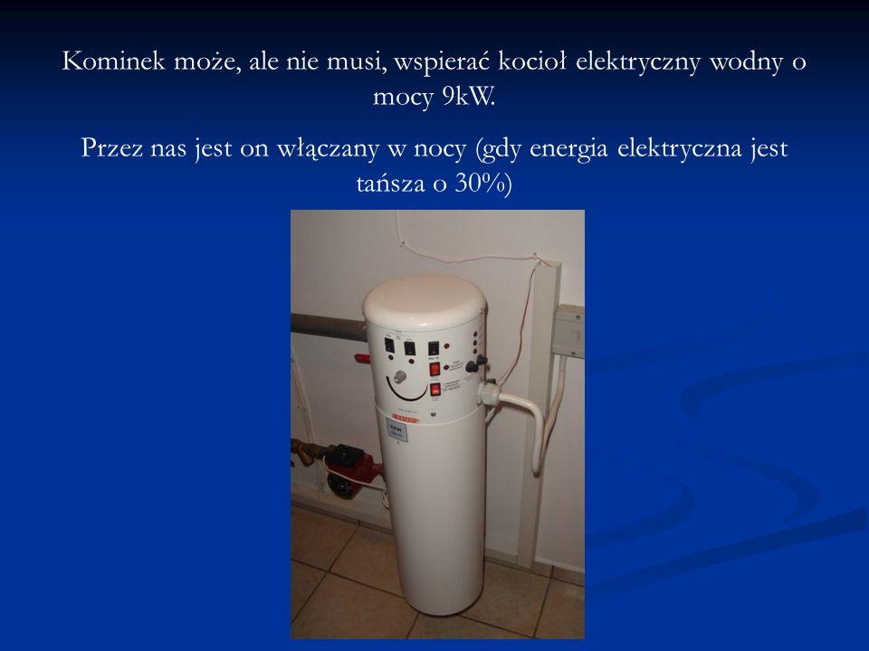 Kominek może, ale nie musi, wspierać kocioł elektryczny wodny o mocy 9kW.