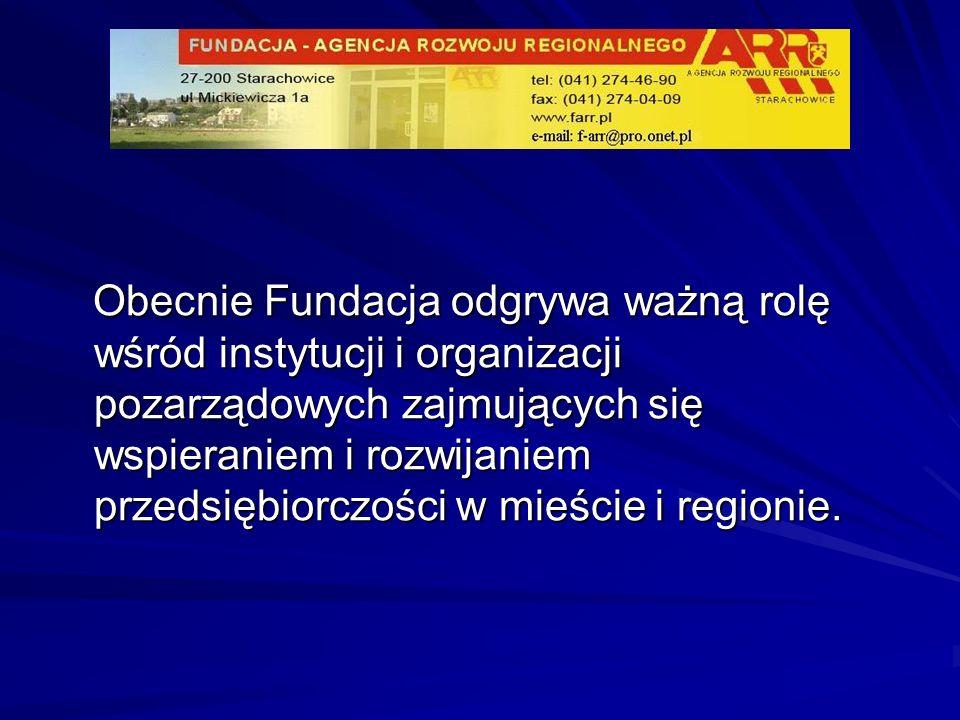 Obecnie Fundacja odgrywa ważną rolę wśród instytucji i organizacji pozarządowych zajmujących się wspieraniem i rozwijaniem przedsiębiorczości w mieście i regionie.