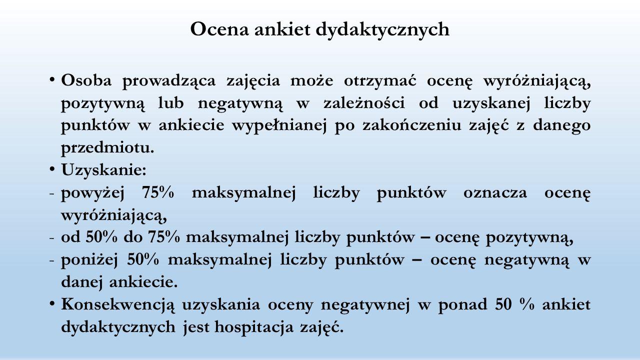 Ocena ankiet dydaktycznych