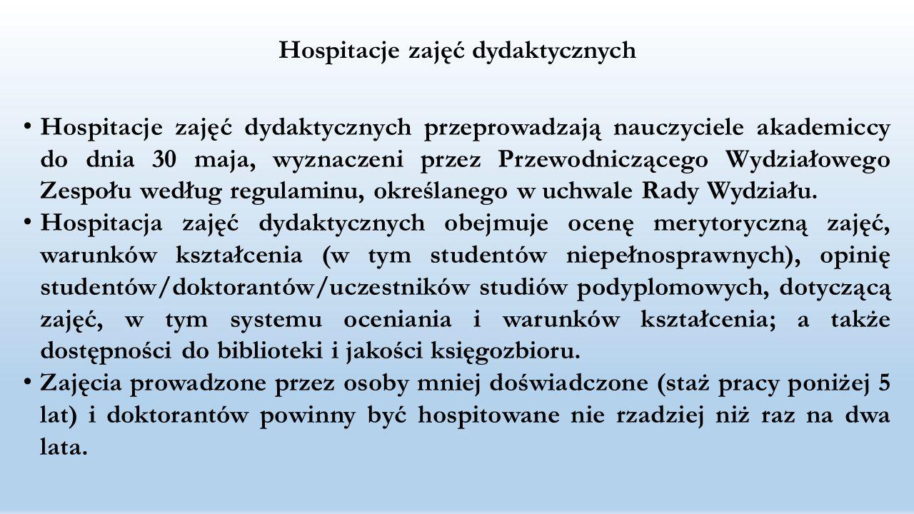 Hospitacje zajęć dydaktycznych
