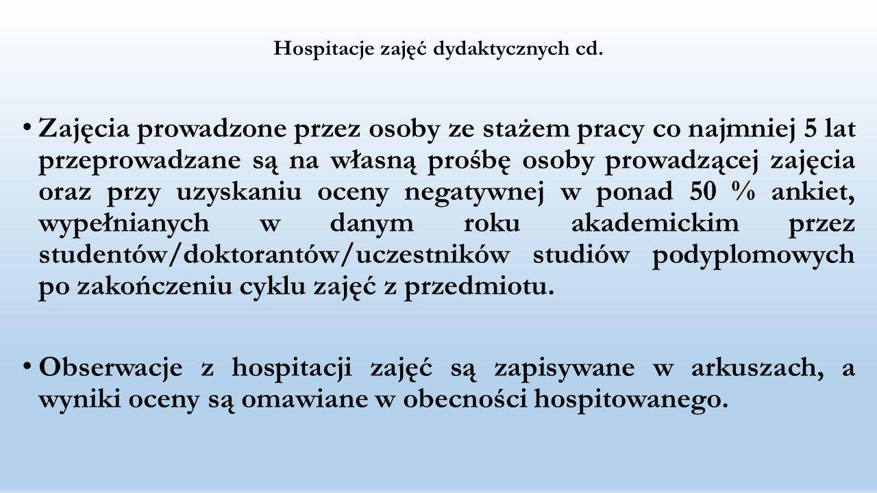 Hospitacje zajęć dydaktycznych cd.