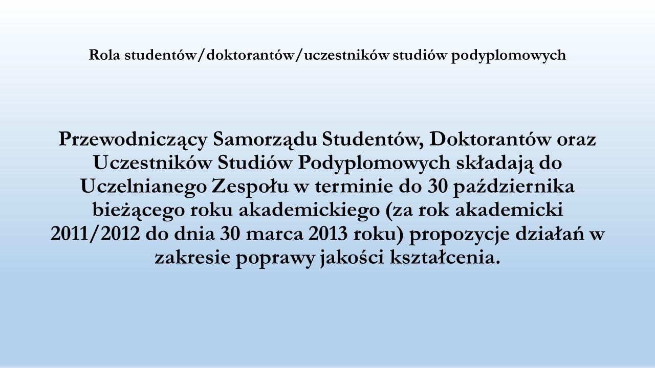 Rola studentów/doktorantów/uczestników studiów podyplomowych