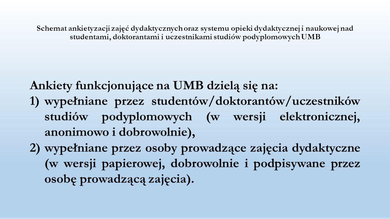 Ankiety funkcjonujące na UMB dzielą się na: