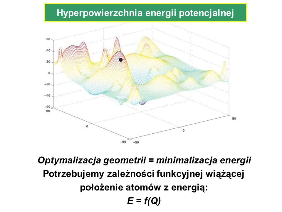 Hyperpowierzchnia energii potencjalnej