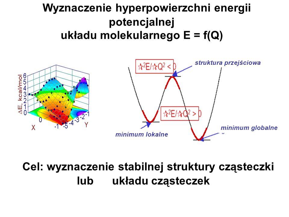 Cel: wyznaczenie stabilnej struktury cząsteczki lub układu cząsteczek