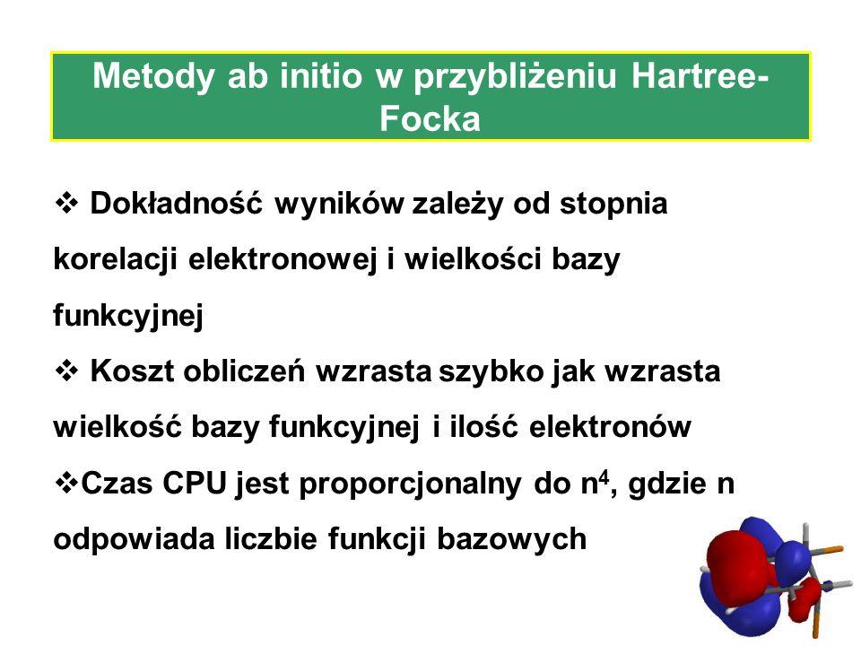 Metody ab initio w przybliżeniu Hartree-Focka