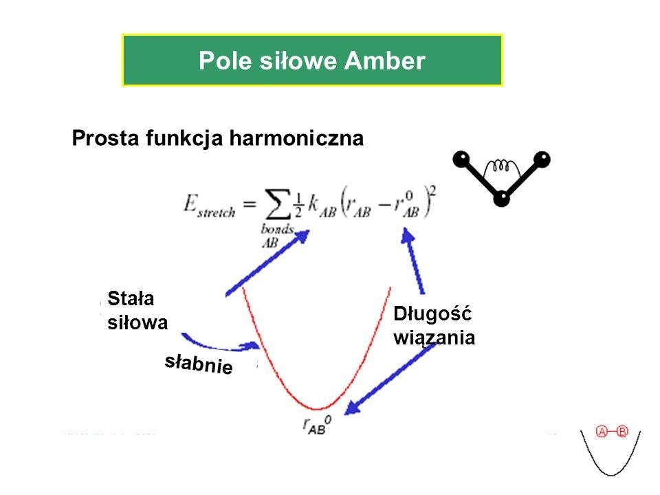 Pole siłowe Amber Prosta funkcja harmoniczna Stała siłowa