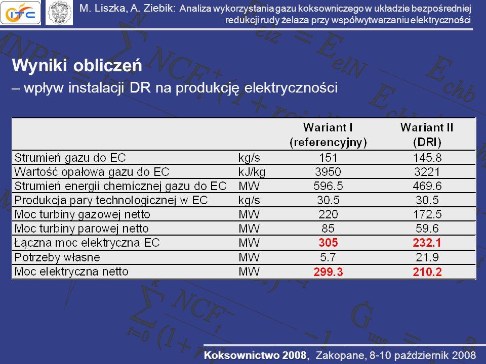 Wyniki obliczeń – wpływ instalacji DR na produkcję elektryczności